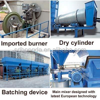 60T/h Asphalt Batching Plant/Asphalt Mixing Plant CCC/ISO9001