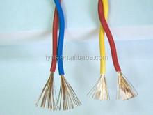 PVC insulated copper wire/Copper building wire price/copper building electrical wire