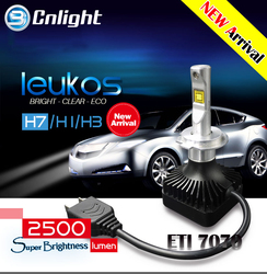 2015 Cnlight Factory High Quality New Style LEUKOS H7 Auto head lamp With Led for vw,Honda,Audi,BMW,BenzHeadlight