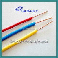 Manufacturer price PVC discount electric wire 8mm