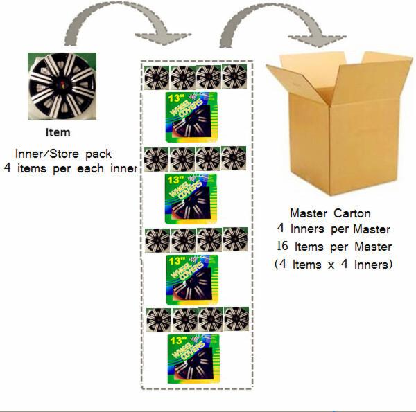 packing detail_