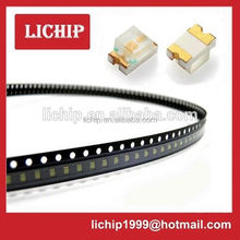 led diode 5mm flat top