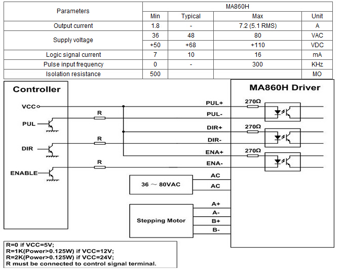Шаговый двигатель механические характеристики