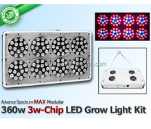300W Grow Rooms LED | Hydroponic Grow Systems 300W LED Grow light: Grow Boxes use 300W full spectrum Grow light LED panel