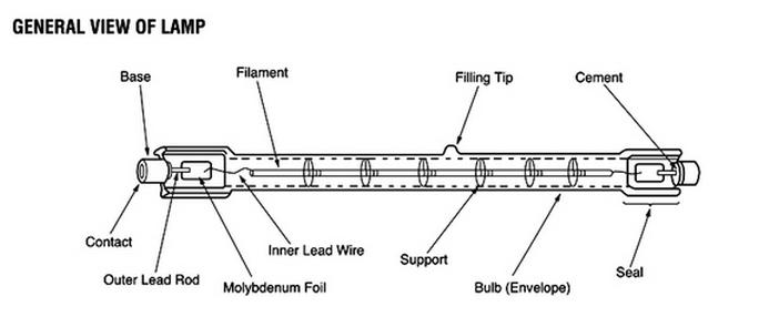 Halogen light diagram product wiring diagrams r7s j type class c halogen tube lamp bulb buy halogen lamp j type rh alibaba com halogen car lights halogen flood light wiring diagram cheapraybanclubmaster Choice Image