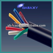 Top quality 0.75mm 1mm 1.5mm 2.5mm 4mm 6mm house wiring electrical cable directly from factory