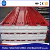 Insulated forms composite sandwich panels