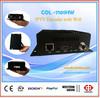 Smart single hd video encoder mini, and iptv encoder with wifi COL7101HA