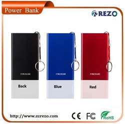 2015 hot selling rechargeable portable power bank for moto x