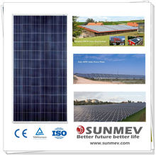 25 years warranty solar panel 300W with best price per watt solar panels