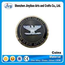 China supplier custom replica copies of coins