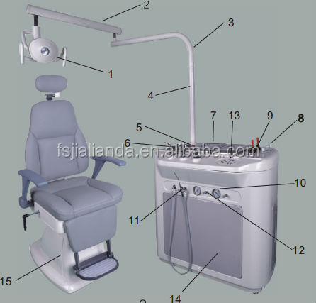 Full set of ent unit with diagnosis and treatment equipment JLD-G30