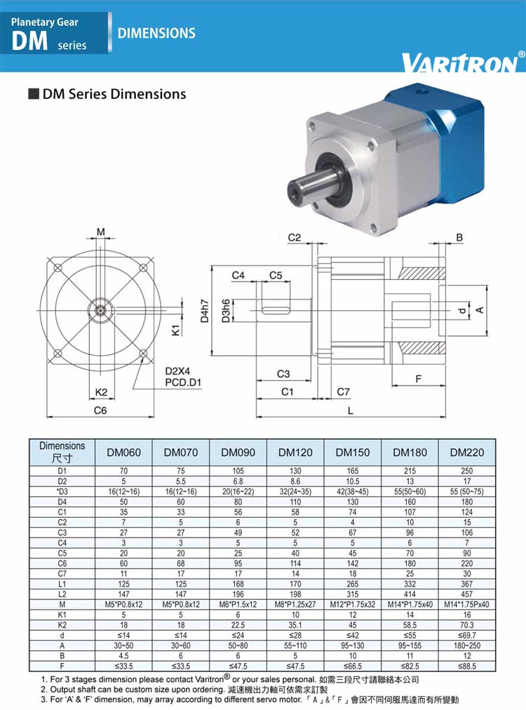 Servo motor planetary gearbox stepper motor taiwan gearboxes for Servo motor specifications pdf