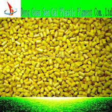 urea plastic additive filler compound manufacturer
