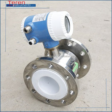 sanitary magnetic flow meter for health industries made in china