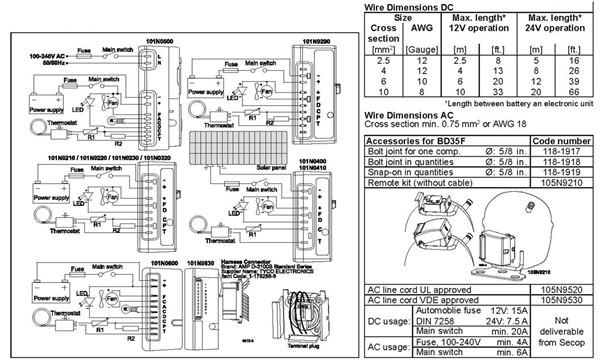 refrigeration and heat exchange parts refrigerator