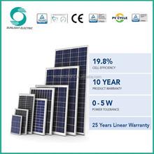 Sells good monocrystalline silicon pv 280 watts solar panel price