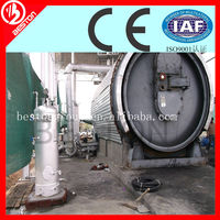 waste renewable to energy, pyrolysis equipment waste tire