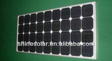BCT price per watt mono 150W solar panel price india