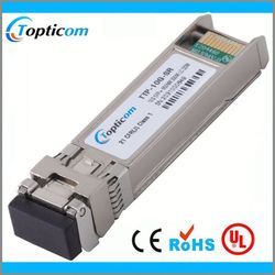 100% Compatible Dual Fiber SFP+ Housing SFP Case Transceiver module Fiber Optic Cable Connector