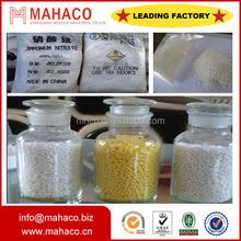 Nitrogen Fertilizer Classification ammonium nitrate