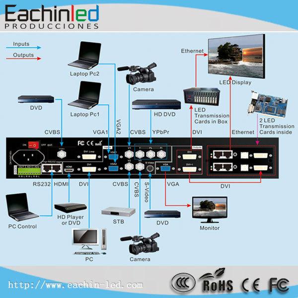 P3.75 P4 P 5 P6 indoor LED Screen Die Casting Aluminum (13).jpg