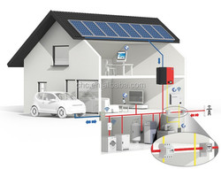 lower price High Efficinency 500 watt solar panel with CE/TUV for solar power system