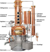 Rum&Vodka&Gin&Whisky Distillation Equipment American Popular Style Artisan Complex Still