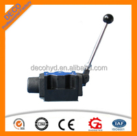 hydraulic manual directional control valves