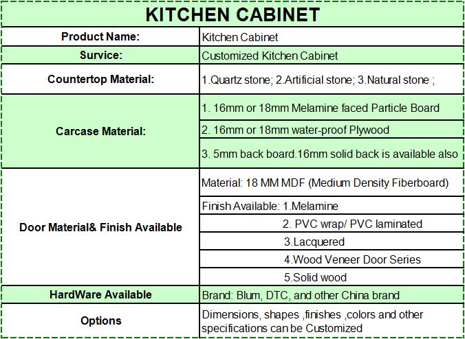 Padr o americano branco arm rios de cozinha livre de p pre o de atacado arm rios de cozinha id Kitchen design standards australia