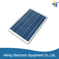 Top supplier high efficiency Polysilicon 250w solar modules pv panel