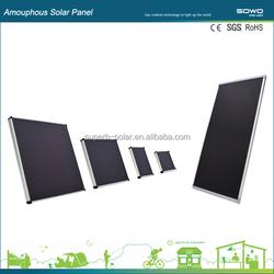 Mini solar panel,solar panel production line, solar panel price from origianl manufacture