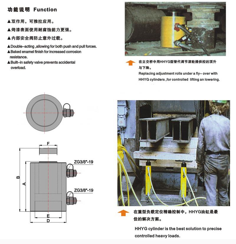 Hl-s Hongli double effet course longue vérin hydraulique, Ce