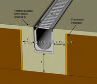 Resin Concrete Drainage Ditch/Polymer Drainage Channel