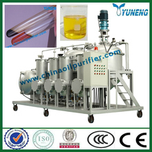 YNZSY-LTY Tire Pyrolysis Good Processing Ability Oil Cleaning Treatment