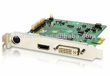CVBS/Hdmi/DVI/SDI Capture Usb Video Conference Camera Video Capture Grabber