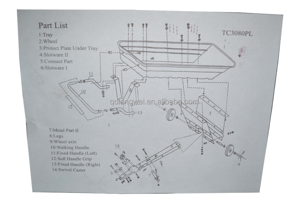 Tracteur remorque chariot de jardin en plastique bas de for Remorque de jardin 4 roues