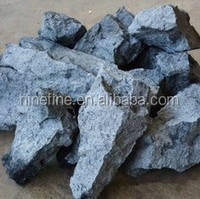 china metallurgical coke