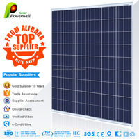 Powerwell Solar 156mm*156mm Solar Cells 230-240W Poly Silicon Solar PV Panels System With CE/IEC/TUV/ISO Top Supplier