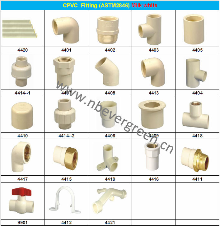bathroom accessories names in english