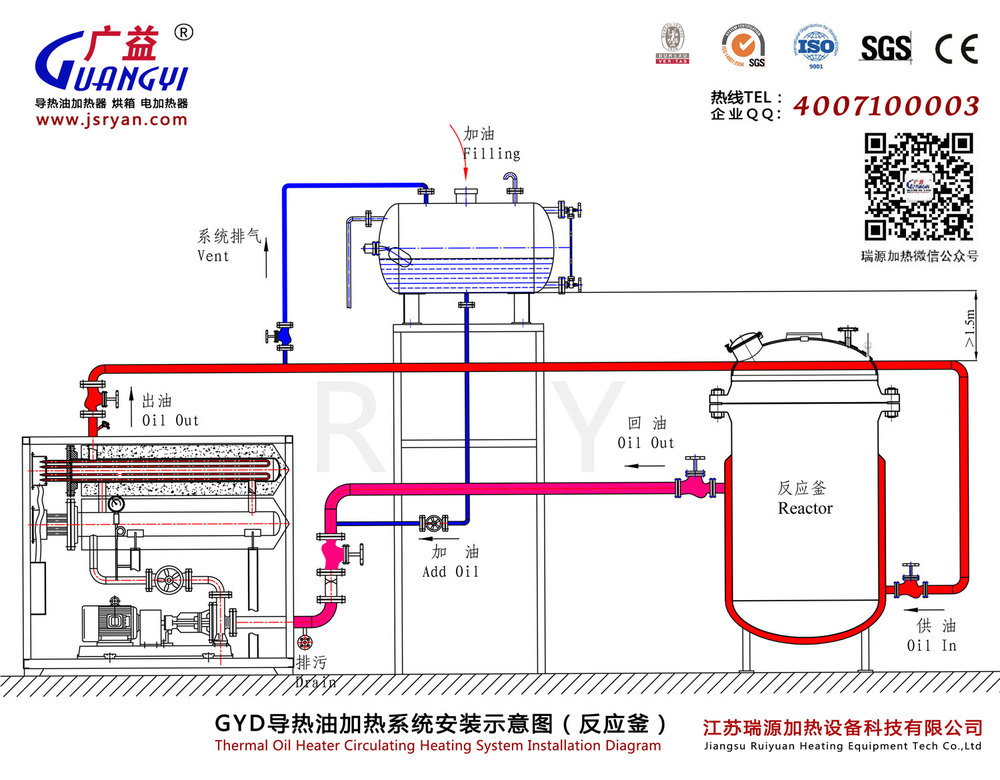 Oil Boiler Heating Systems Diagram - Block And Schematic Diagrams •