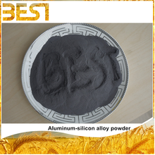 Best20A importing from china al-si alloy