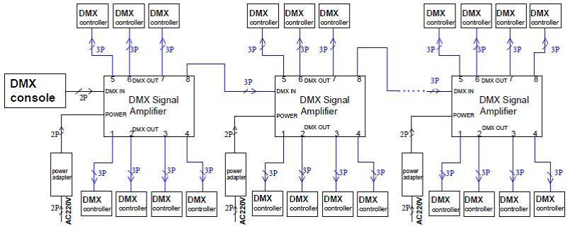 Схемы по dmx устройствам