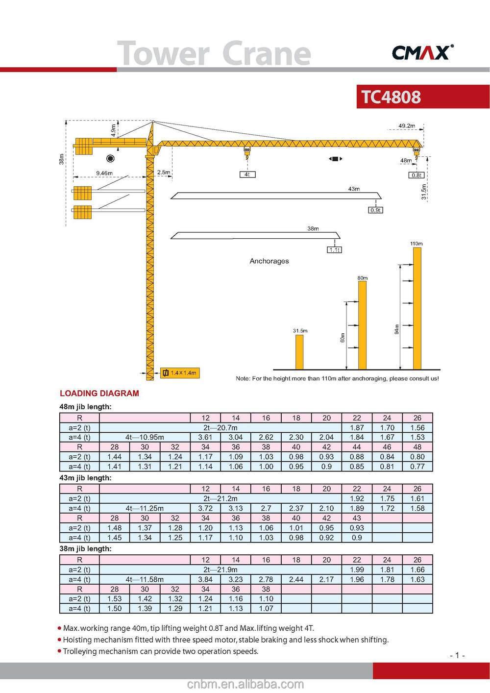 Tc4808 com CE certificado ISO top kit 4 T em movimento guindaste de torre preço para venda