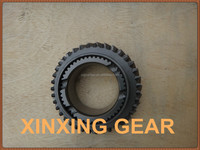 industrial machinery gear