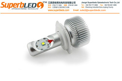 The newest generation for motorcycle headlight 10W cree
