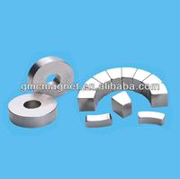 Neodymium magnets manufacturer