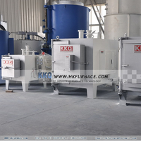 2015 Long working high efficiency activated carbon kiln