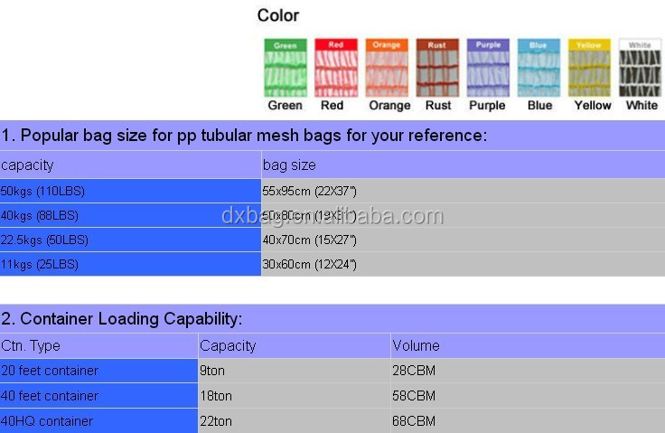 Cheapest raschel mesh bag for peanuts/vegetables/fruits/onion
