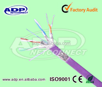 Cat5e/6/6A/7 Pass Fluke Cable